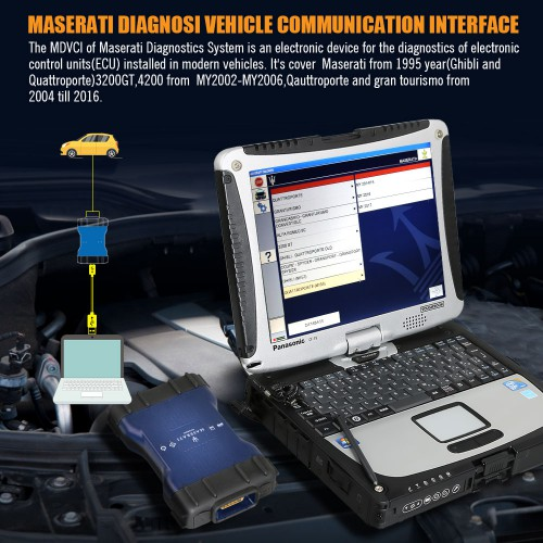 [11.11 Sale] MDVCI Maserati Detector Support Programming and Diagnosis with Maintenance Data Installed on Panasonic CF19 Ready to Use