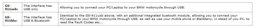GS-911 Hardware