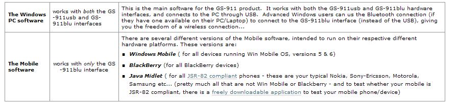 GS-911 Software