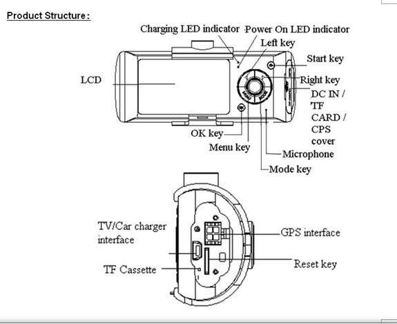 Dual Lens Dash Board Camera Car Dvr Black Box Video Specification