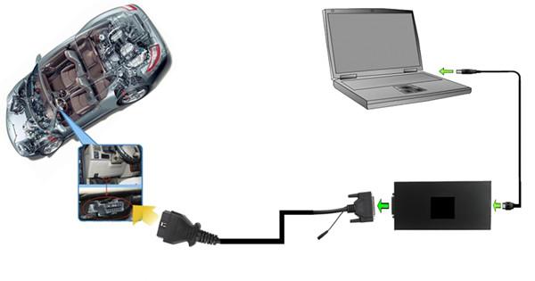 Kess V2 OBD2 Connection 1