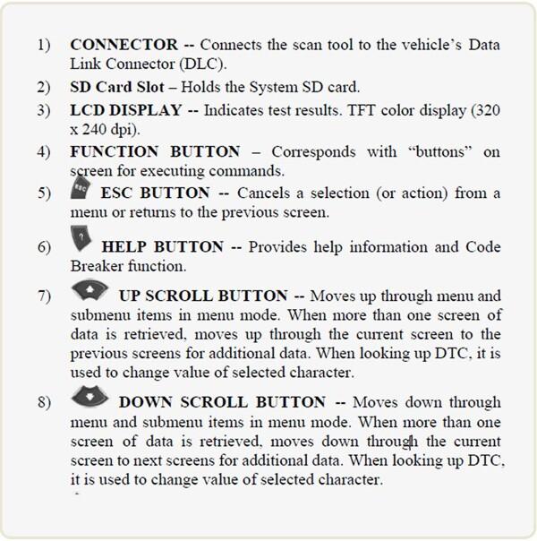 The Aute MD802 Description Display 2