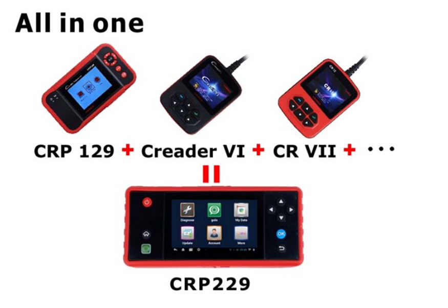 Reasons to Get CRP229 Display 1