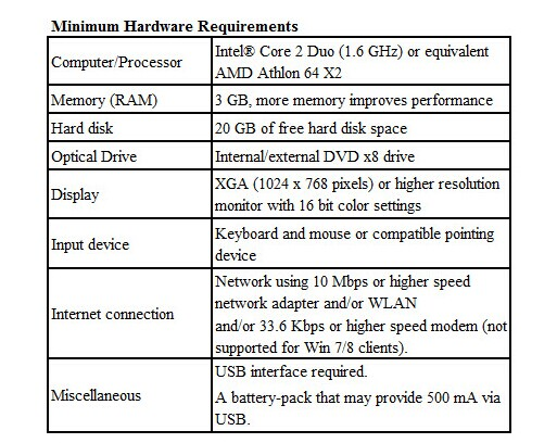 PTT 2.04.55 Software Minimum Hardware Requirements