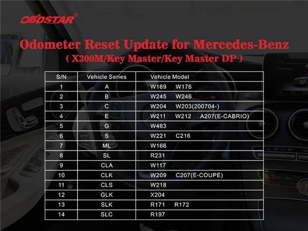 X300M Odometer Reset Update Mercedes-Benz: