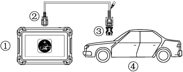 XTOOL EZ400 Pro-3