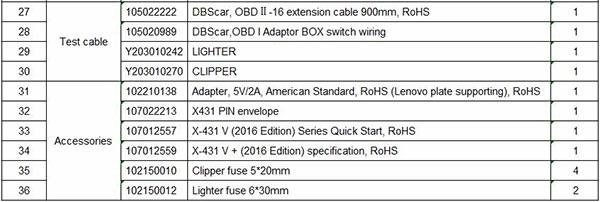 Launch X431 V+ HD Heavy Duty TruckPackage