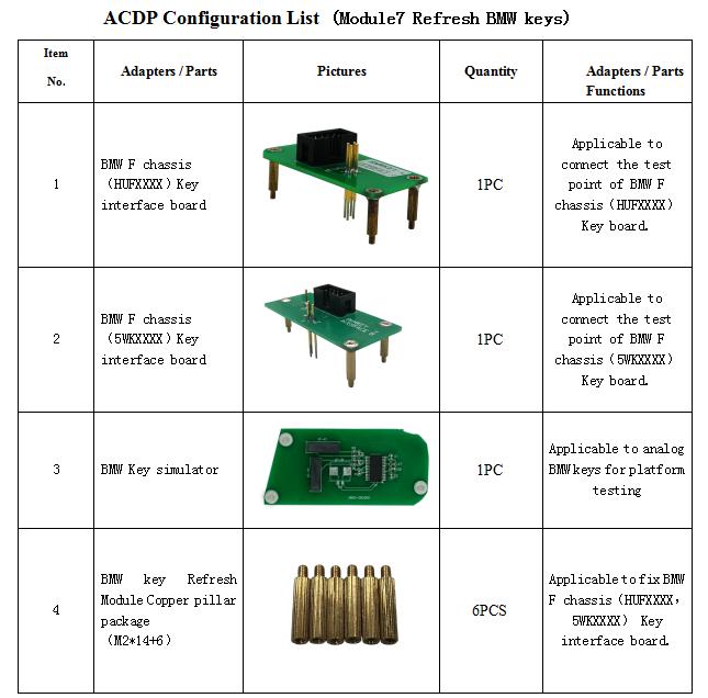 Yanhua Mini ACDP Module7 Refresh BMW Keys