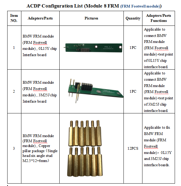 Yanhua Mini ACDP FRM Module Authorization with Adapters