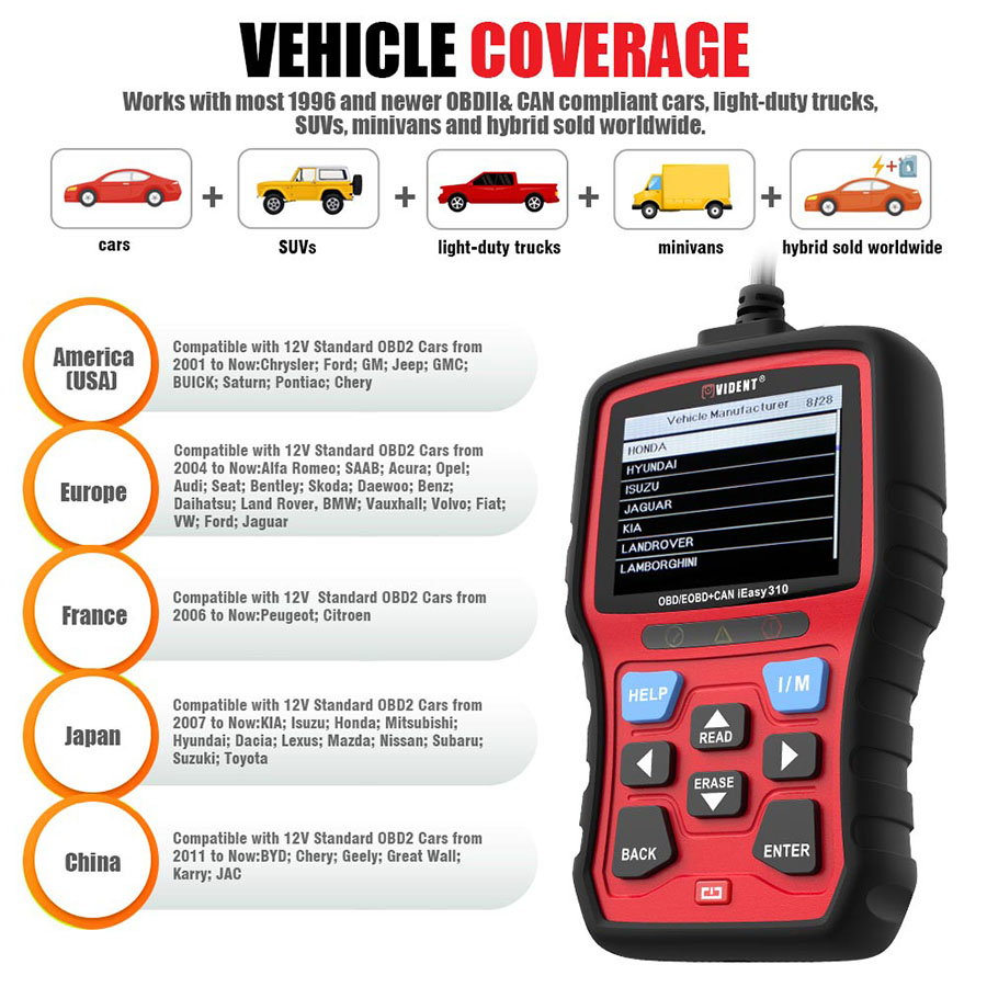 Vident IEasy310 OBD2 Scanner OBDII Code Reader And Car