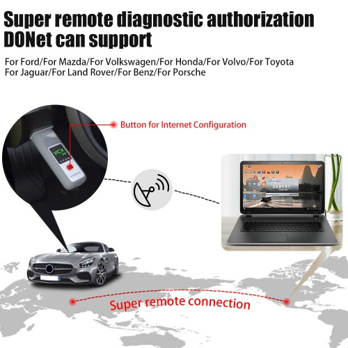 VXDIAG VCX SE for Benz V2020.9 Support Offline Coding and Doip Open Donet License for Free