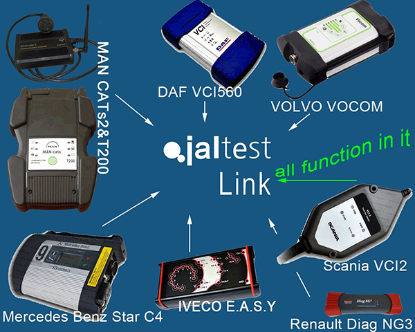 Multibrand Diagnostic Software Common vehicle models 1