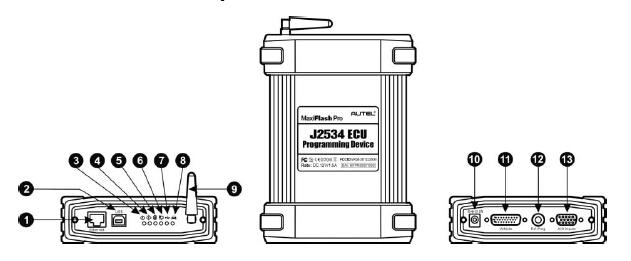 autel maxisys elite j2534 connector