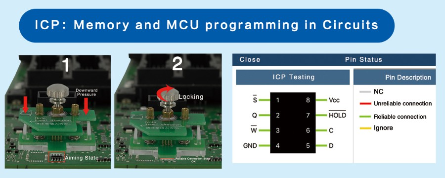 Memory and MCU programming In Circuits