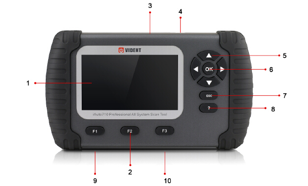 Vident iAuto700 Overview