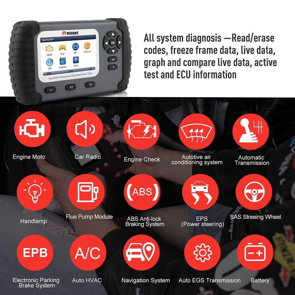 Vident iAuto700 functions