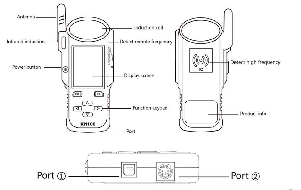 Composants de l'appareil Lonsdor KH100