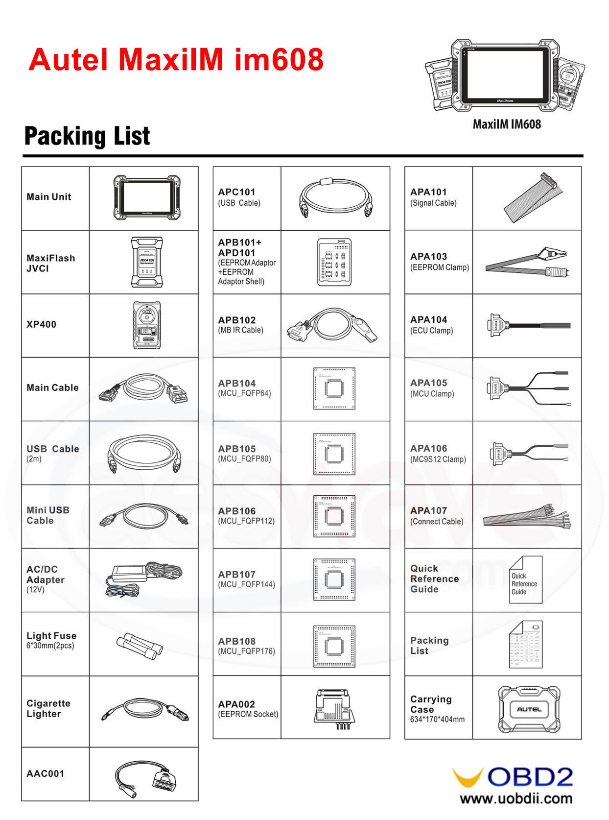 Autel MaxiIM IM608 Package List