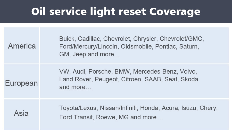 Xtool X100 Pad oil service light reset vehicle coverage