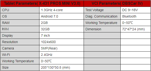 Launch X431 Pros Mini V3.0 Parameters