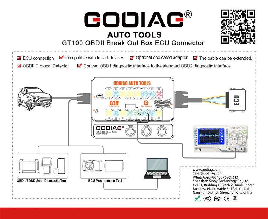 GODIAG GT100