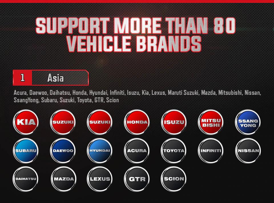 Autel MaxiCOM MK808 vehicle coverage