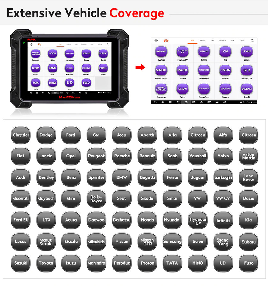 Autel MaxiCOM MK908 Vehicle Coverage List
