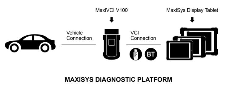 Autel MaxiVCI V100