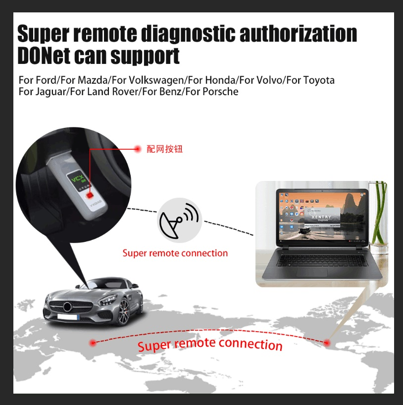 VXDIAG VCX SE For Benz Support Offline Coding and Doip Star Diagnosis Open Donet License for Free