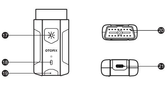OTOFIX V1